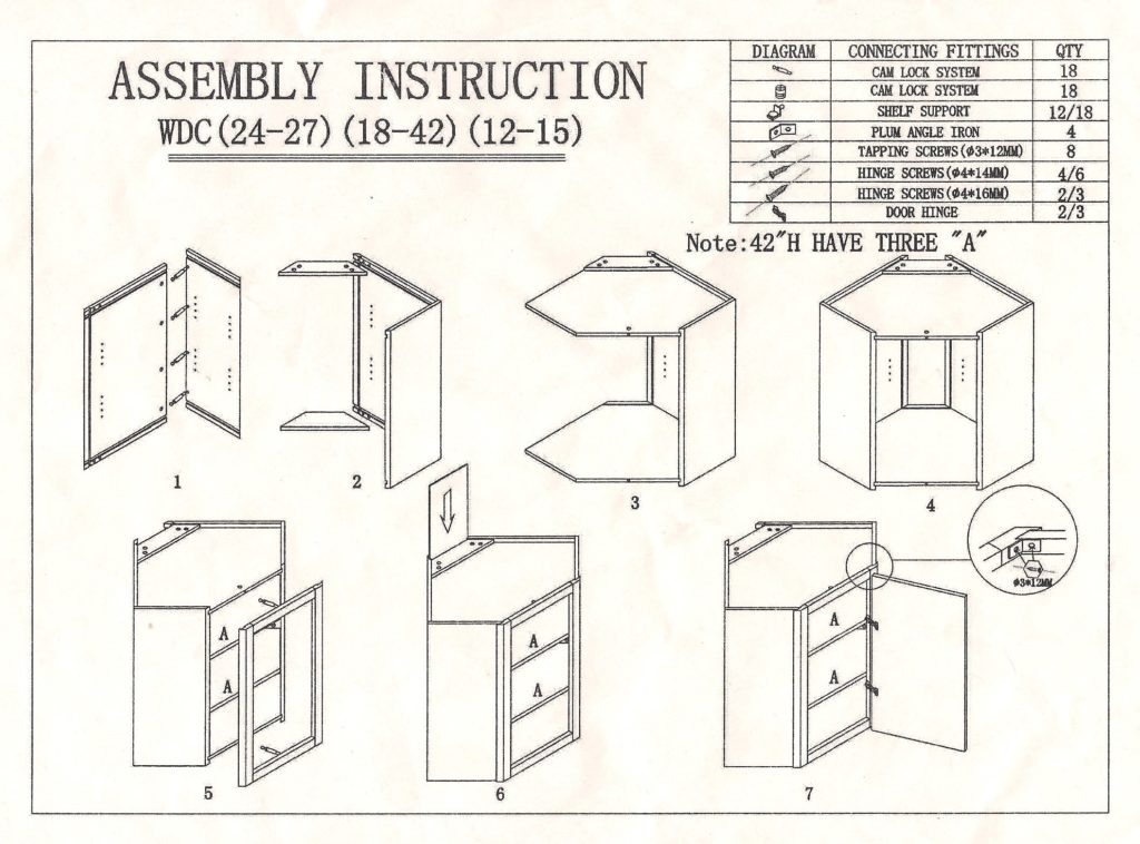 Assembly Instructions – Kitchen Cabinets LV